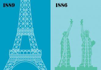Parigi - New York: andata e ritorno
