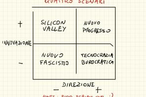 Quattro scenari sul mercato e la società dopo il COVID-19. Uno è orribile