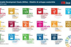 L'Italia e gli SDGs sostenibili nell'ultimo rapporto Istat