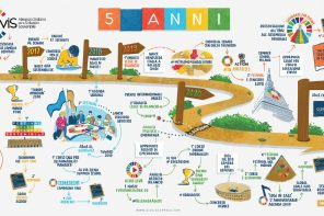5 anni di ASviS – Storia di un'Alleanza per l'Italia del 2030